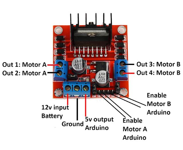 l238n motor driver arduino