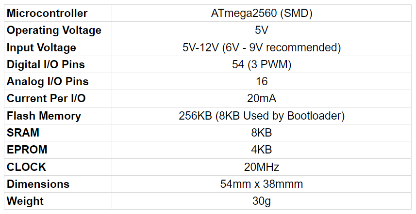 Mega 2560 Pro Mini Specifications
